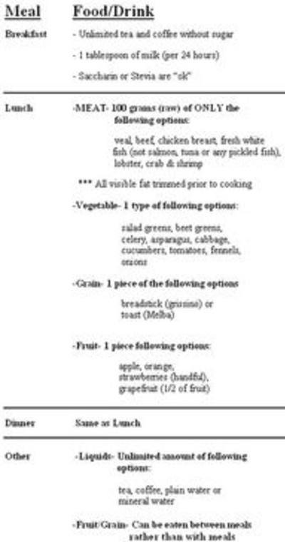 Omni to skinnnnnyyy on Pinterest | Hcg Diet, Hcg Diet Recipes and ...