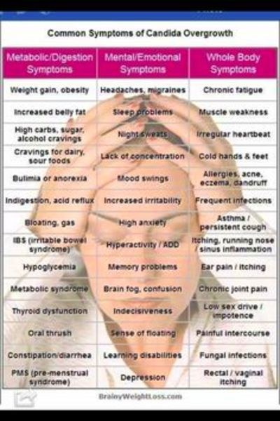 1000+ images about get your plexus on! on Pinterest ...