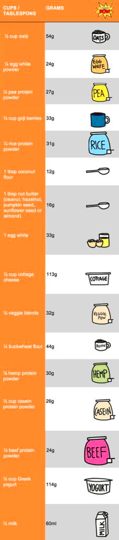kitchen converter: pounds to grams, cups to ounces, F to C ...