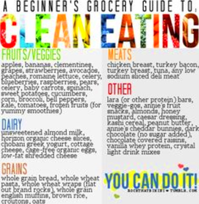 ... Guide to Clean Eating---30 day Challenge for Body rock starts MONDAY