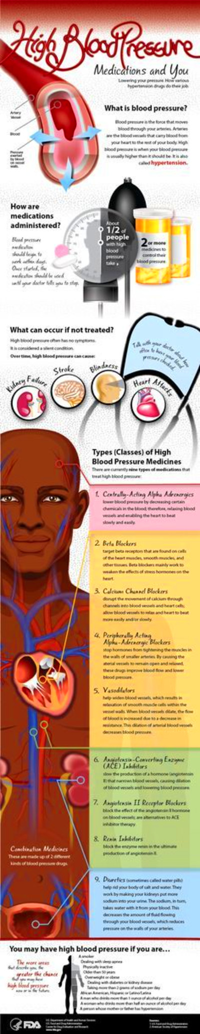 1000+ images about Healthcare Infographics on Pinterest ...