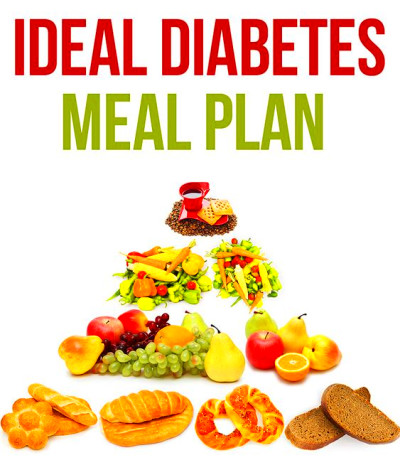 Ideal Diabetes Meal Plan - Breakfast, Lunch And Dinner ...