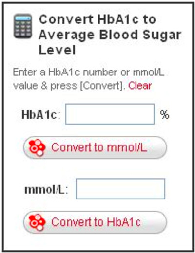 Blood sugar, Blood sugar levels and Sugar level on Pinterest
