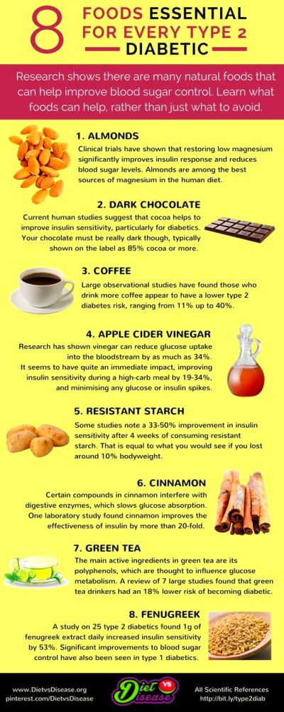 12 Proven Foods Essential For Every Type 2 Diabetes Diet ...