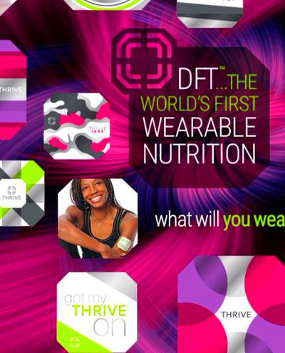 Thrive dft, Dft patch and Lifestyle on Pinterest
