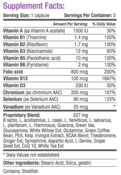 capsule ingredients for women. Check it out at http ...
