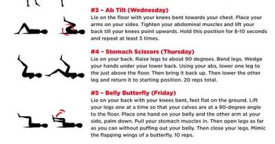 Day Belly Workout Cheat Sheet | Fitness | Pinterest | One day, Abs ...