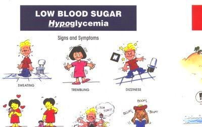 Signs and Symptoms of Hypoglycemia and Hyperglycemia http ...