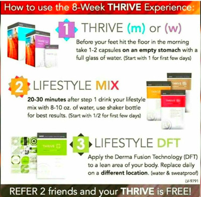 ... Dft patch on Pinterest | Thrive patch, Thrive dft and Level thrive