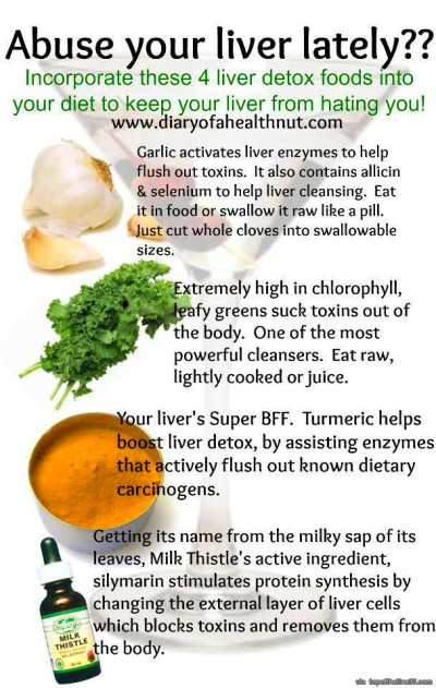 Your liver is so important to keep healthy! If not you ...