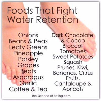 25+ best ideas about Water retention on Pinterest | Water retention remedies, Lose water weight ...