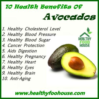 Avocado helps you have healthy cholesterol, blood pressure, blood ...