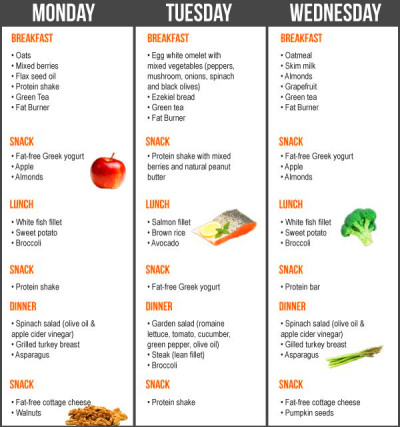 17 Best images about Diet Food on Pinterest | Sports stars, Dukan diet and Best diet foods