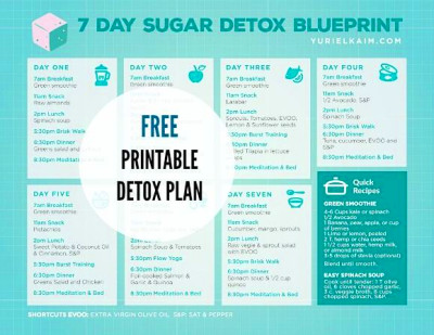 21 Day Sugar Detox Diet Recipes - creationstoday