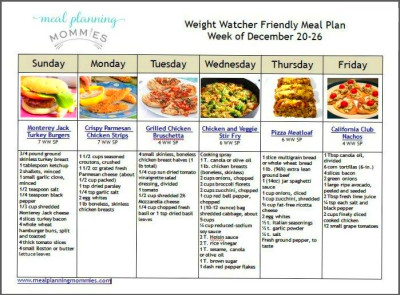 Weight Watcher friendly meal plan with SMARTPOINTS!! Free ...