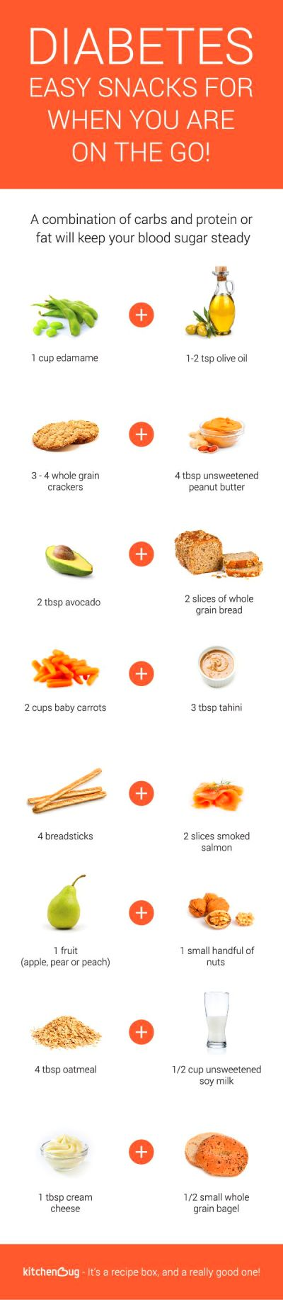 17 Best ideas about Diabetic Snacks on Pinterest | Carb ...