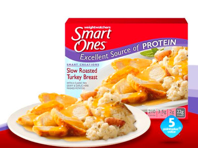 17 Frozen Dinners That Aren't Terrible For You | Turkey, Frozen and Turkey breast