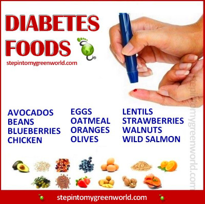 17 Best images about Diabetic Food Choices on Pinterest ...