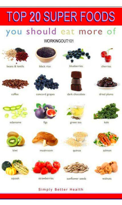 24 best images about SUPERFOODS/DIABETIC EATING/HEALTH ...