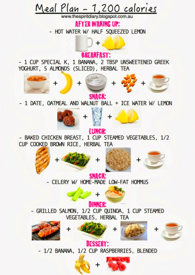 about 200 Calories on Pinterest | 200 calorie breakfast, Low calorie ...