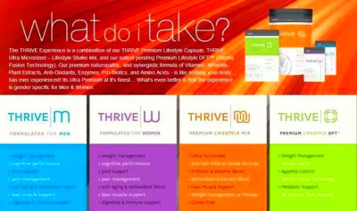 thrive products free samples thrive le vel patch healthy weight ...