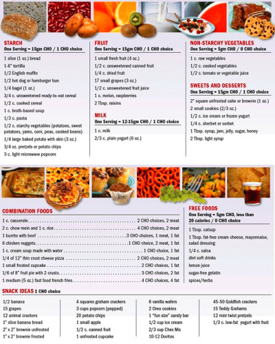 high fiber food chart | Carbohydrates are the main energy food for athletes and sport ... | High ...