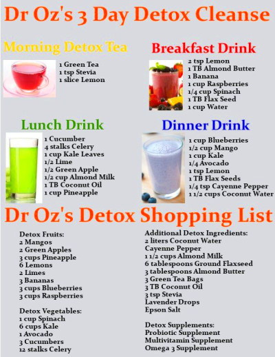 1000+ ideas about Dr. Oz on Pinterest | Dr Oz, Diet and Detox