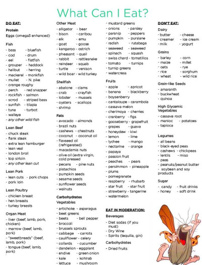What you can eat on Paleo diet | Perfectly Paleo | Pinterest | Diabetes, Can i eat and Paleo life