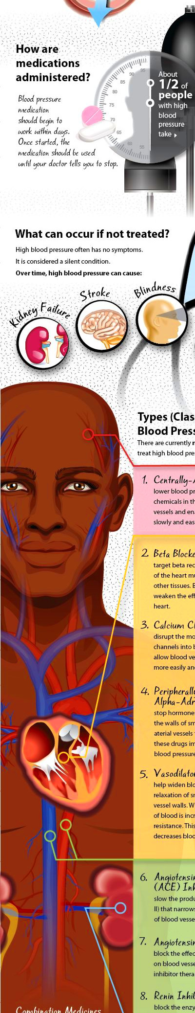 1000+ images about NCLEX Study Guide on Pinterest ...