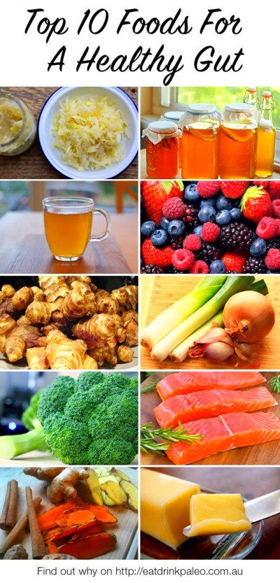 17 Best images about Microbiome diet on Pinterest | Gerd ...