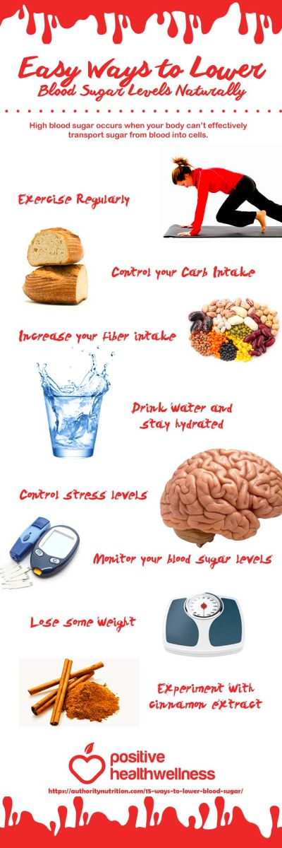 1000+ ideas about Blood Sugar Levels on Pinterest   Blood ...