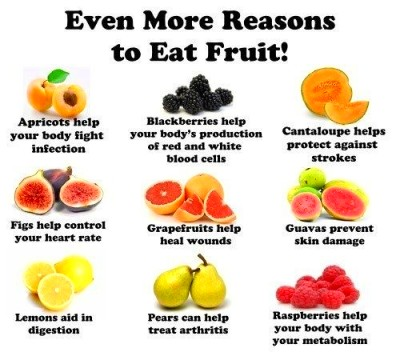 fruit fun facts | Food! | Pinterest | Fun facts, Facts and Fun