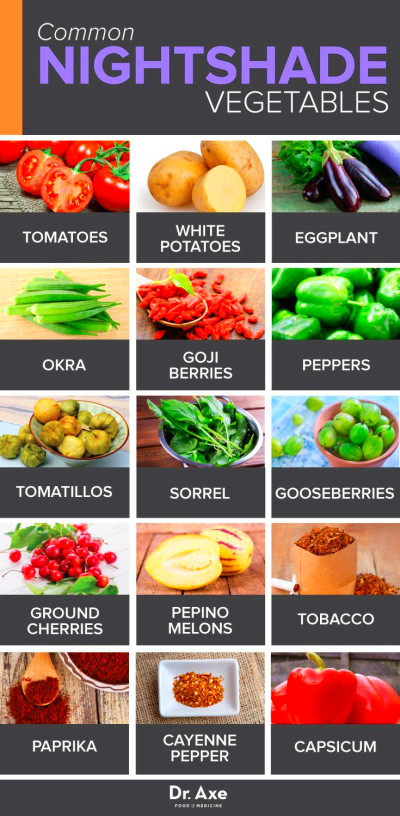 What Are Nightshade Vegetables | Vegetables, Veggies and ...