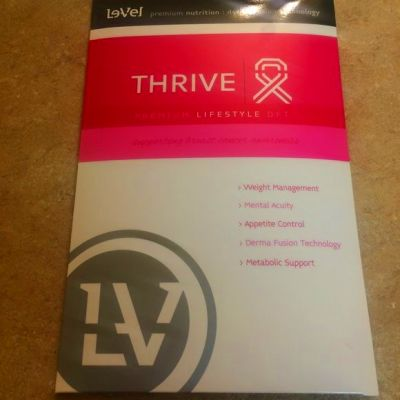 17 Best ideas about Thrive Patch on Pinterest | Level ...