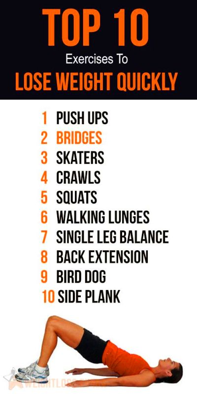 Top 10 Home Exercises To Lose Weight Quickly | Head to ...