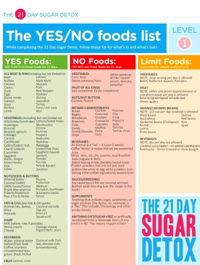 25+ best Candida diet food list ideas on Pinterest