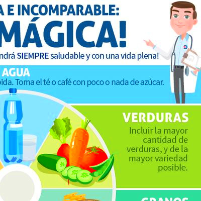 85 best images about tips nutricionales on Pinterest ...