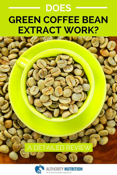 Does Green Coffee Bean Extract Work? A Detailed Review ...