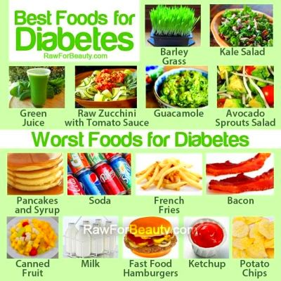215 best images about Type 2 Diabetes on Pinterest ...