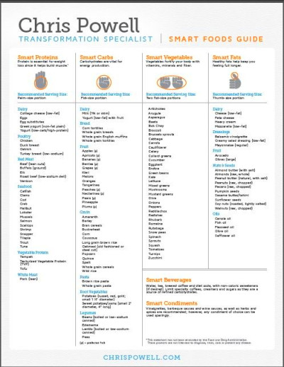 Chris Powell Smart Foods Guide. | Highway to Health | Pinterest ...