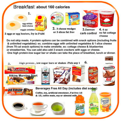 HCG Breakfast | HCG Foods | Pinterest | Read more, The o'jays and Breakfast and brunch