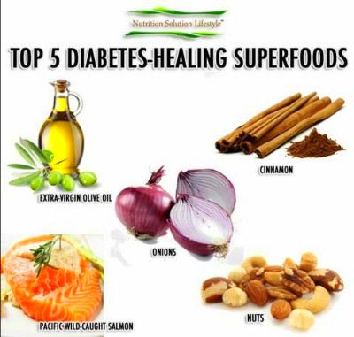 http://myhealingkitchen.com/medical-conditions/diabetes ...