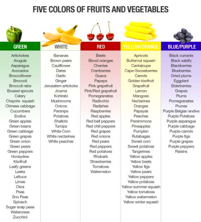 25+ Best Ideas about List Of Vegetables on Pinterest   Low ...