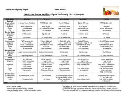 Diabetic Dinner Menu Samples   1900 Calorie Sample Meal Plan - Space meals every 2 to 3 hours ...