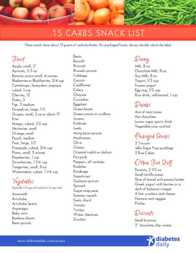 15 Carbs Snack List | Type one diabetes, Meme and Diabetes ...