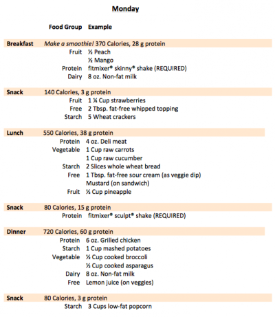 Free Personalized Nutrition Plan » 2000 Calorie Weekly ...