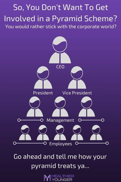 Pyramid Scheme | Network Marketing | Pinterest | Pyramid ...