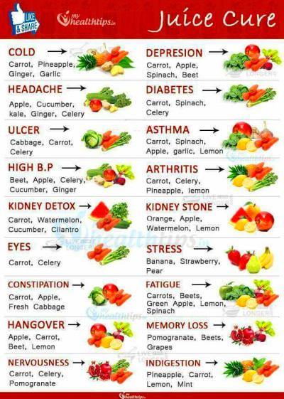 Want to get a natural Remedy for things ? Take a Look ...
