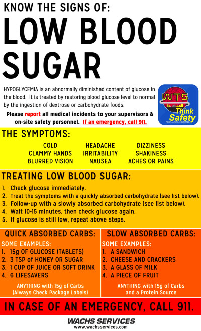 Home Remedies for Diabetes - 4 Rookie Ways to | Low blood sugar, Blood and Sugaring