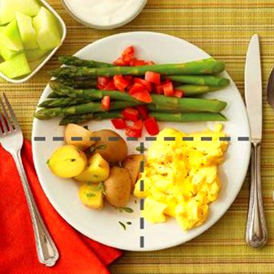 Plate Method Meal Ideas | Egg, Diabetic meals and Meals